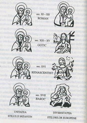 Reprezentarile Maicii Domnului in traditia ortodoxa si in Biserica Romei